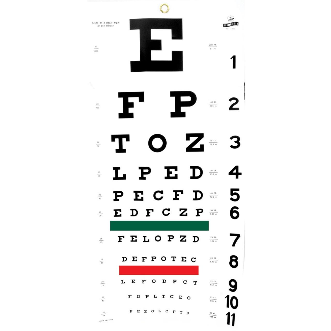 Color Blind Blue Green Color Blindness Test