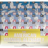 American Manual Alphabet Poster